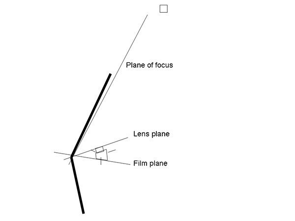 Focal length - does this change when a camera focuses?