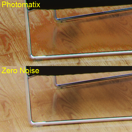 Do more photos/range necessarily make a better HDR image?